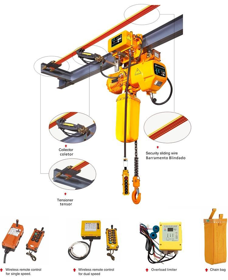 RM Electric Chain Hoists11-1.jpg