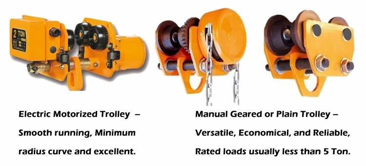 RM Electric Chain Hoists15-6.jpg