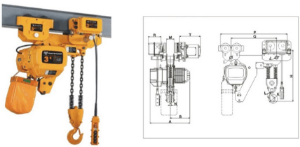 Offer for Ultra Low Headroom electric chain hoist 3T (type: RM0302DL) and its spare parts